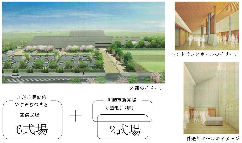 川越市新斎場(仮称)が開場します。