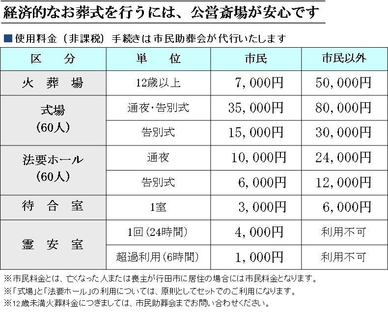 行田市斎場 料金表